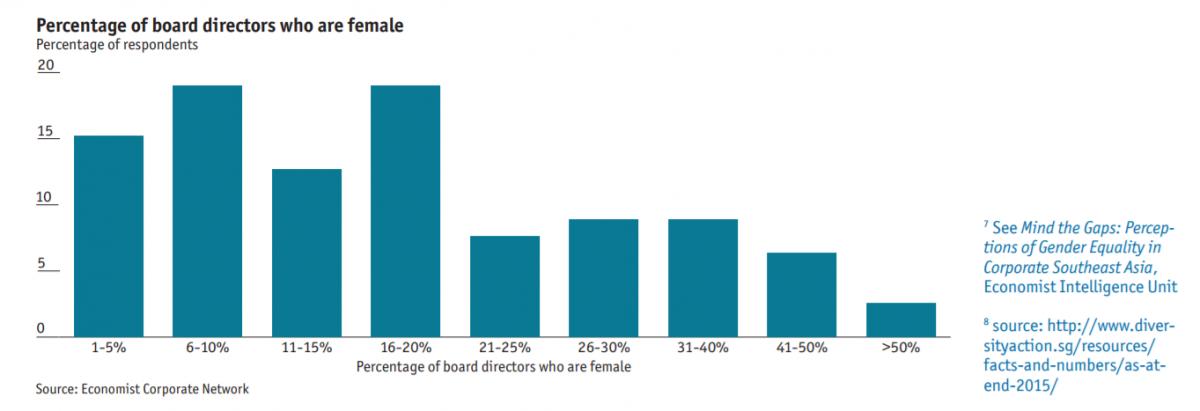 Women-CEOs
